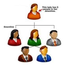 make-money-online-mlm-network-marketing-10000-naira